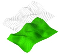digitales gaelendemodell